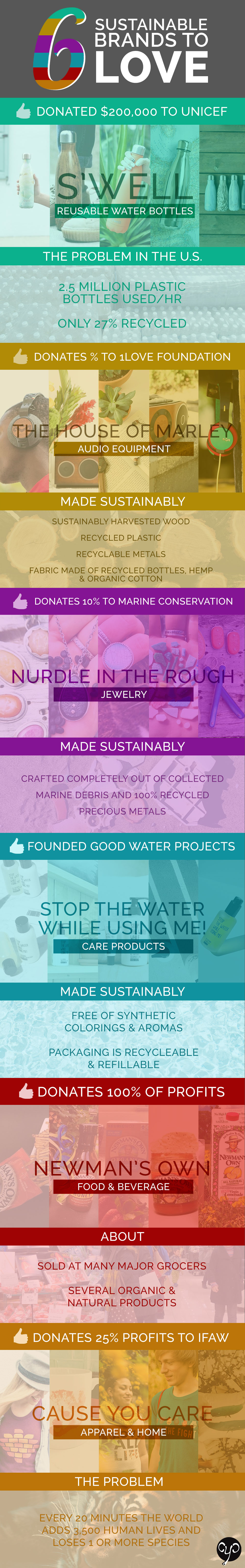 6 sustainable brands that give back | Cause You Care
