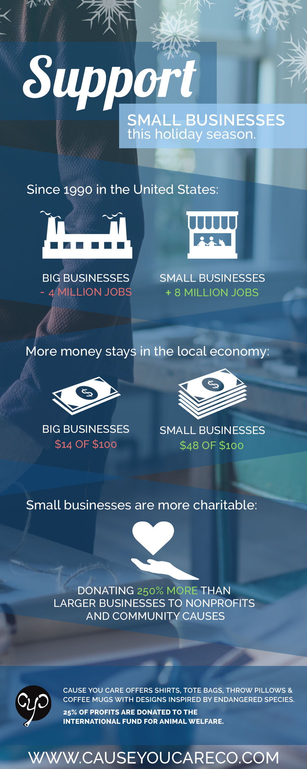 Support Small Businesses Infographic | Cause You Care